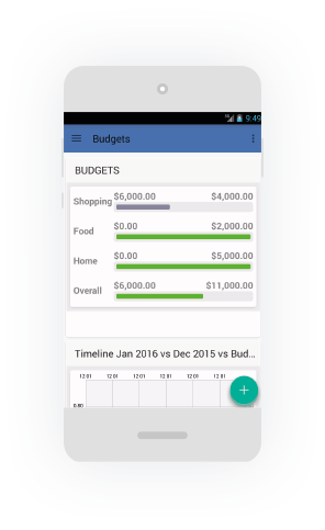 Mockup budgeting app showing categorised spending